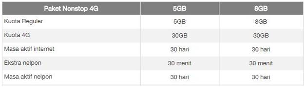 paket-internet-4G