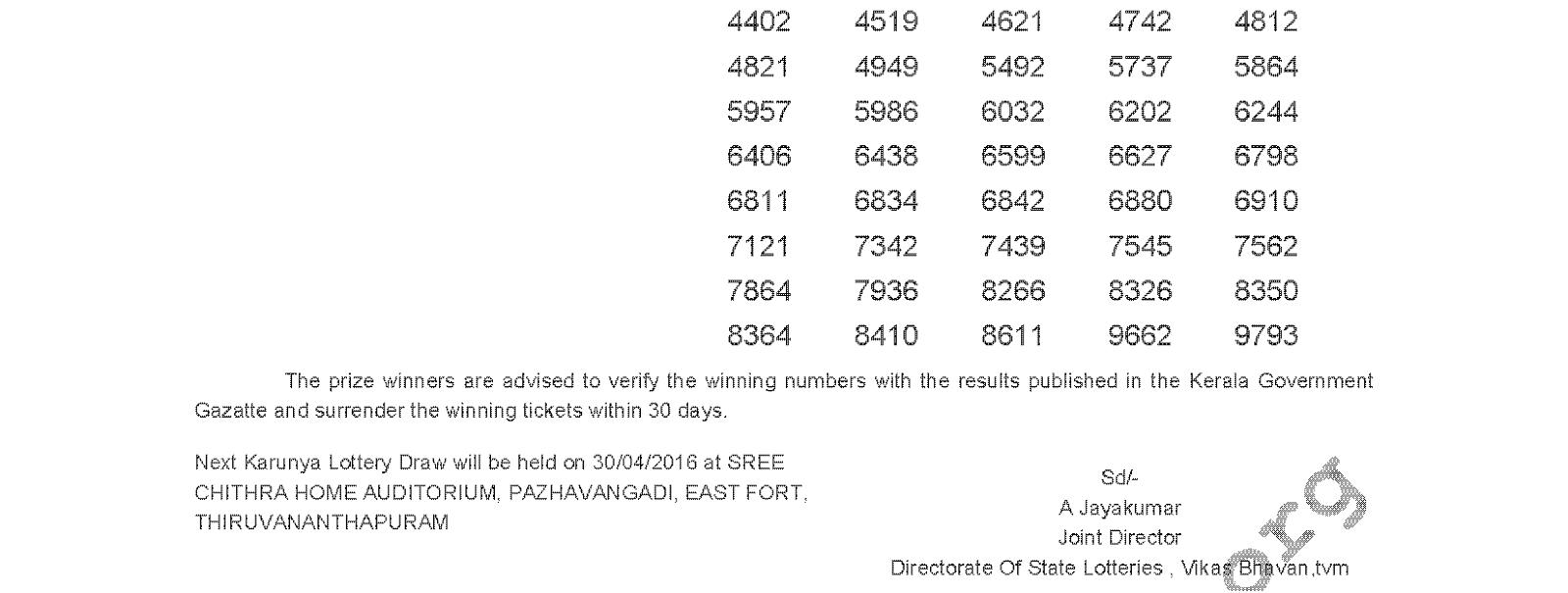 KARUNYA Lottery KR 238 Result 23-4-2016