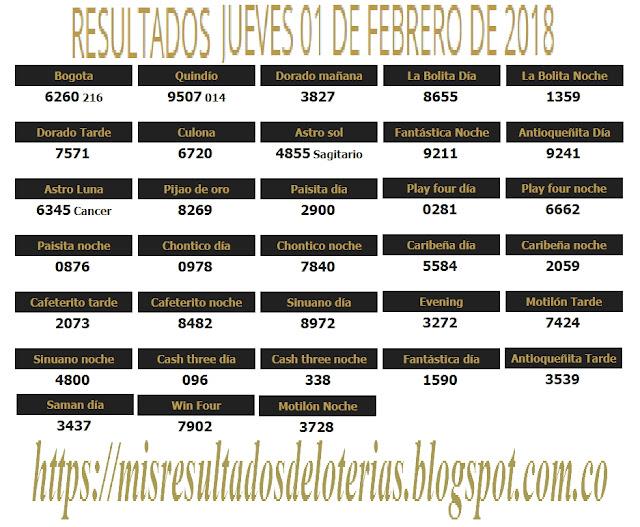 Resultados de las loterías de Colombia | Ganar chance | Resultado de la lotería | Loterias de hoy 01-02-2018