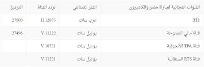 القنوات الناقلة والمفتوحة لمباراة مصر والكاميرون, مشاهدة مباراة مصر والكاميرون, مصر, الكاميرون, اخبار الرياضة, مصر والكاميرون اليوم,