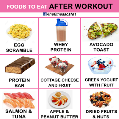 Food-For-After-Workout