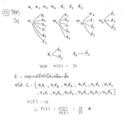 เฉลยคณิตศาสตร์ โอเน็ต ม.3 ปี 2559 ข้อ 25