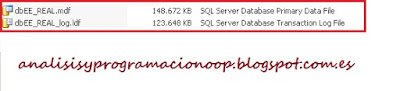 ficheros de base de datos SQL Server