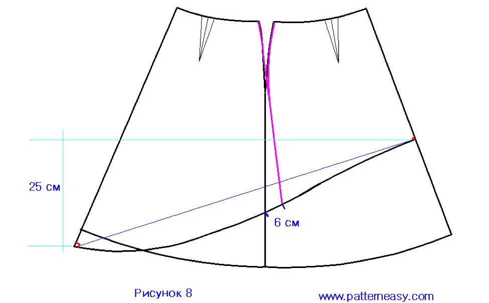 corte asimétrico en patrón de falda