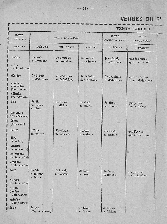 Manuels Anciens Tableaux De Conjugaison