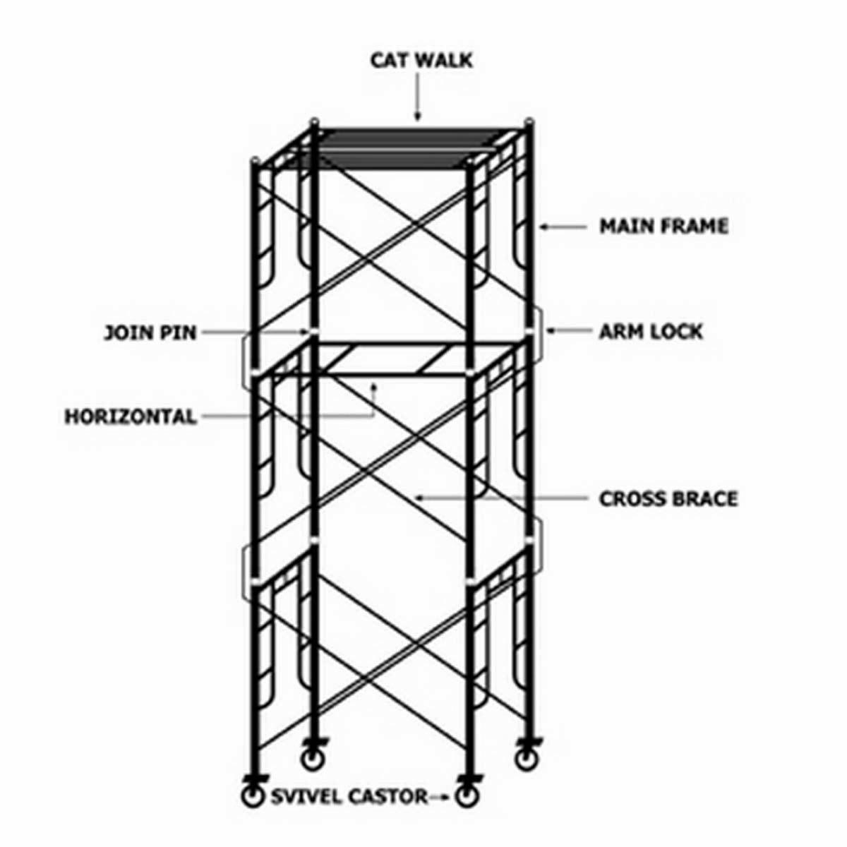 Komponen Scafolding