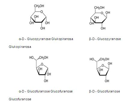 L Glucofuranose STRUKTUR KONFOR...