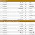 Resultados dos jogos de ontem - Série B e Liga dos Campeões