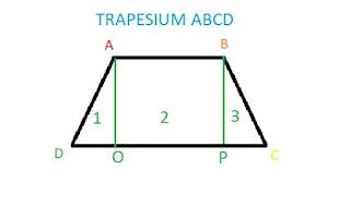 Pengertian Luas Trapesium dan Keliling Trapesium