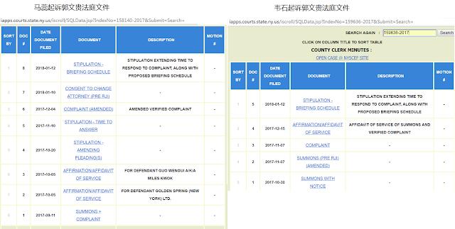 马蕊和韦石分头起诉郭文贵,共用律师法庭文件亦雷同