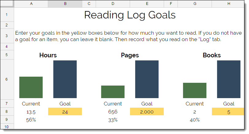Control Alt Achieve Student Reading Log Template with Google Sheets – Reading Log Template