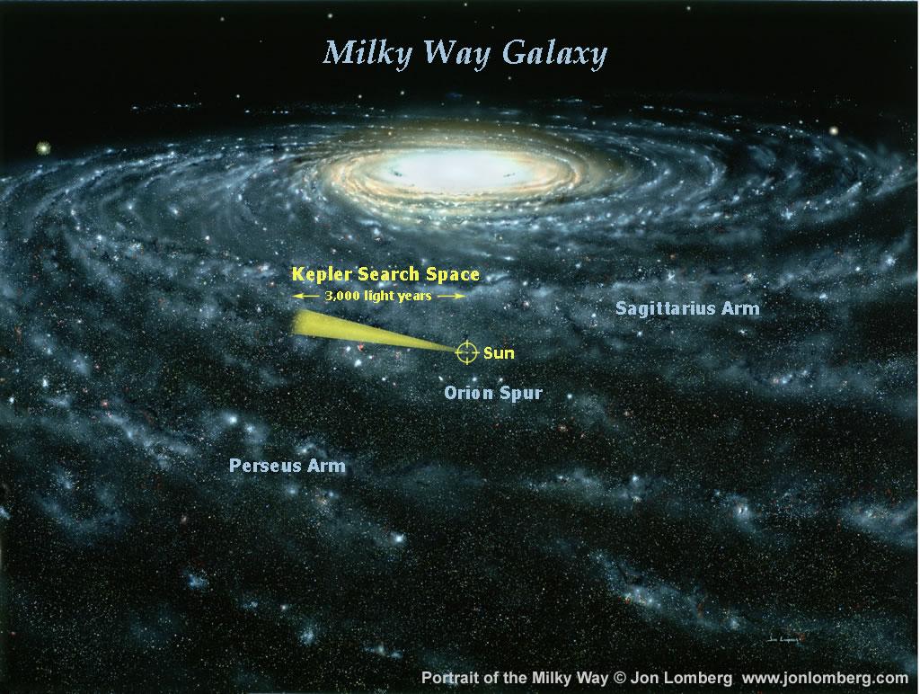 galaxy milky way engagement - photo #32