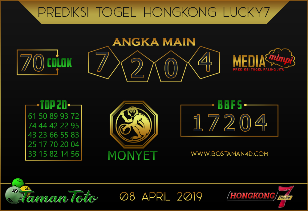 Prediksi Togel HONGKONG LUCKY 7 TAMAN TOTO 08 APRIL 2019