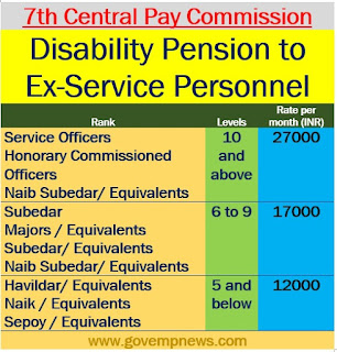 disability-pension-ex-service-personnel