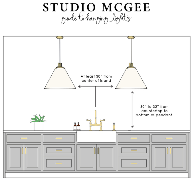 f1a4d811f10c This guide is an especially good one for pinning, as it has similar tips  for light placement above dining tables, entryways, two-story rooms and  more.