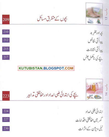 Contents of Agar Aap Maan Ban'ne Wali Hai