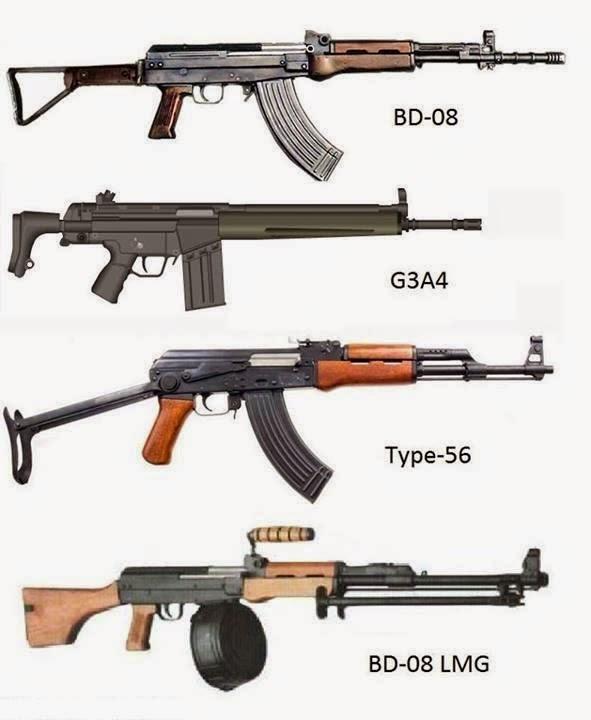 Weapons used by Bangladesh Army - Bangladesh Defence