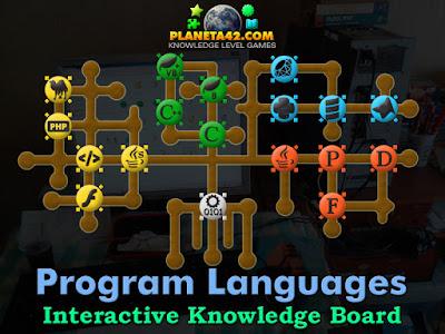 Popular Programming Languages