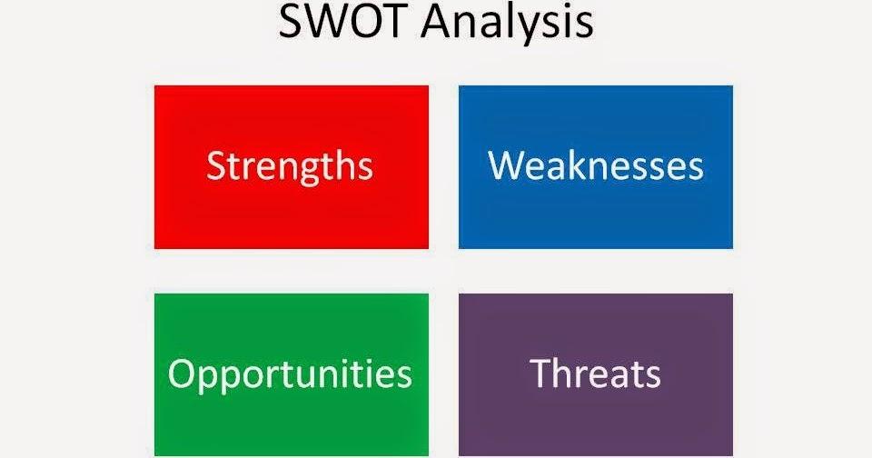 SWOT analysis of my game - Games Development Blog-Vasilis - format for swot analysis