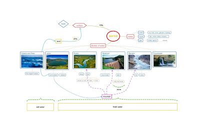 Download mindmap