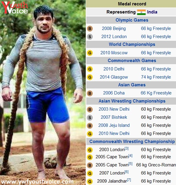 Sushil Kumar Medal Tally All Medals Representing India in Olympics Commonwealth Games