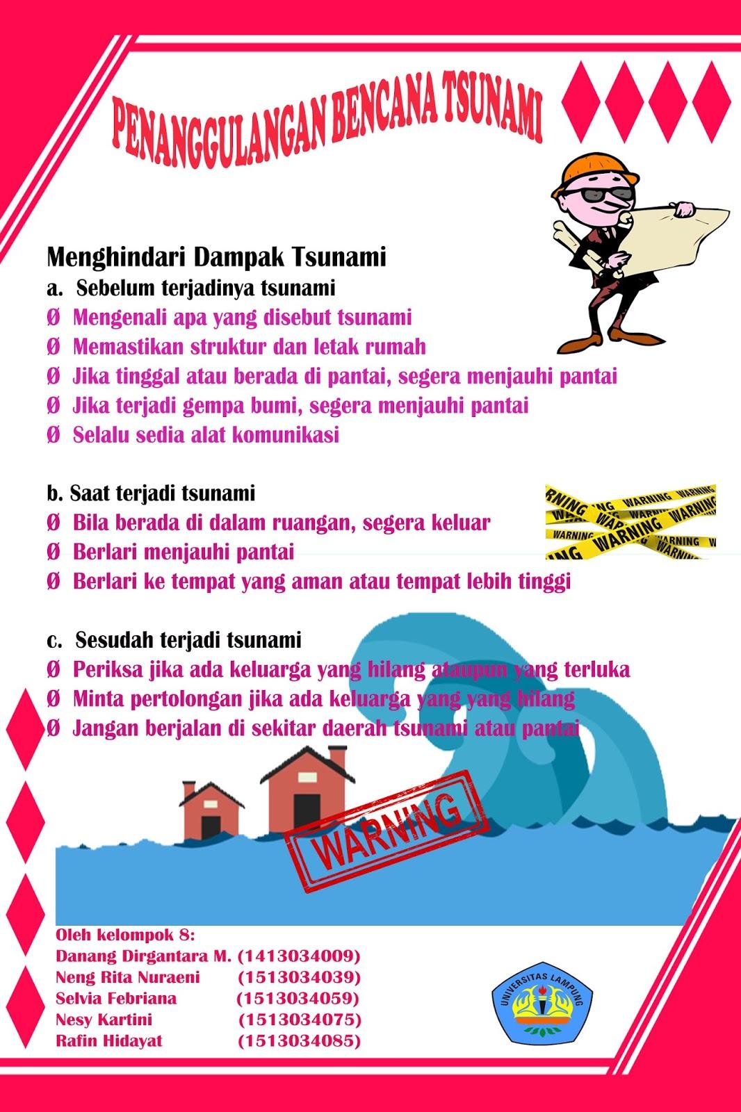 Contoh Poster Mitigasi Bencana Tsunami Artikel Unik