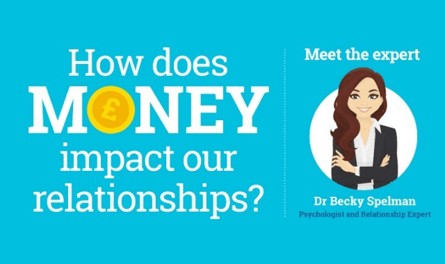 How does money impact our romantic relationships?