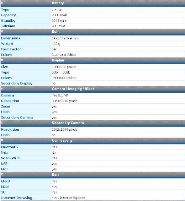 microsoft-lumia-650-price