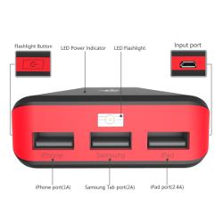 EC Technology 2nd Gen 22400mAh External Battery with 3 USB Outputs for Smartphones and Tablets