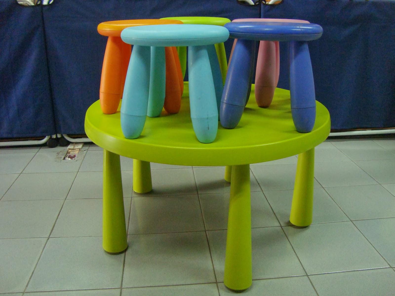 Preloved ToysWorld TheTotToys Ikea Mammut Round Table