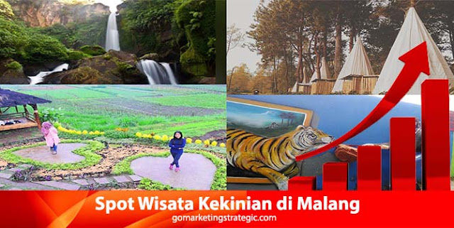 Tempat Wisata Kekinian di Malang Spot Keren!