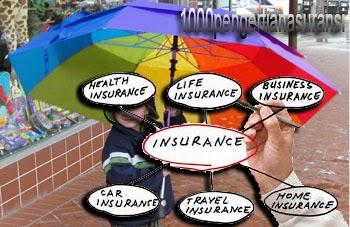 barang bernilai lainnya yaitu merupakan bentuk perlindungan diri dari segala kemungkinan keru Kapan Waktunya Berasuransi?