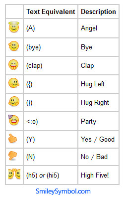 Google Wave Robot Emoticons