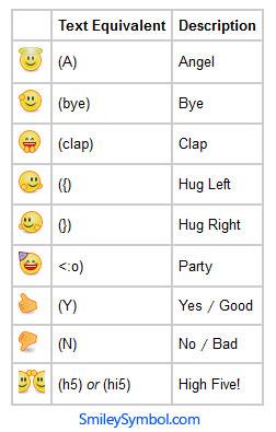 Google Wave Robot Emoticons