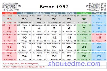 Kalender Jawa Agustus 2019 Dilengkapi Weton dan Wuku