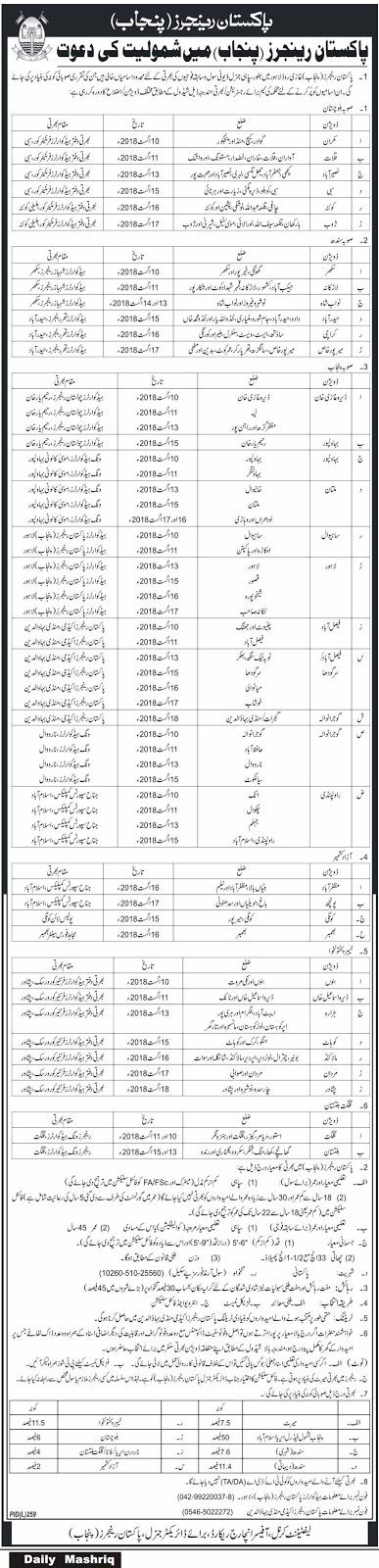 https://www.jobsinpakistan.xyz/2018/08/join-pakistan-army.html