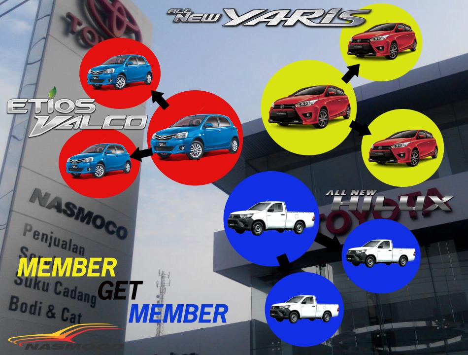 Promo Tahun Baru Spesial Event di Toyota Nasmoco Jateng