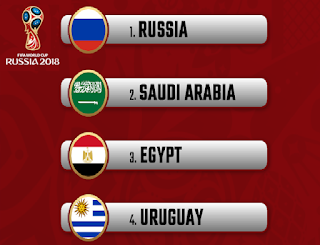 Group A Teams, Schedule And Details for FIFA World Cup 2018 in Russia