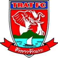 2019 2020 Recent Complete List of Trat Roster 2018 Players Name Jersey Shirt Numbers Squad - Position