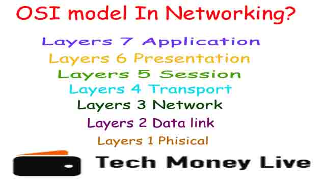 The 7 Layers Of OSI Model In Networking