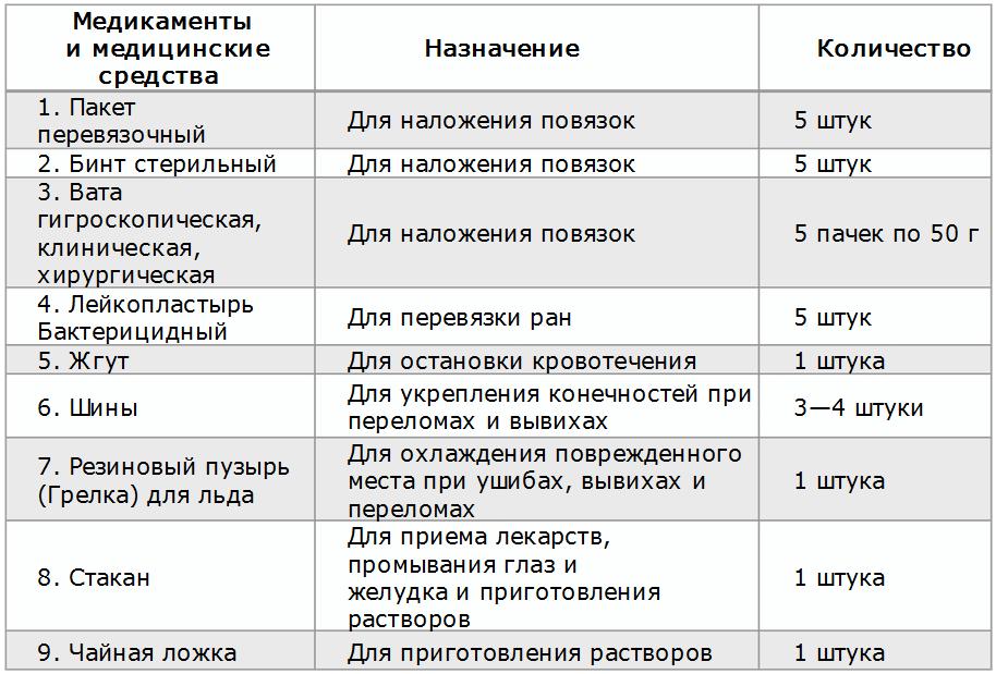 Купить инструкция по техническому обслуживанию тяговых подстанций transizdat