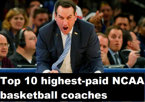 Top 10 highest-paid NCAA basketball coaches 2019, Mike Krzyzewski on Top List.