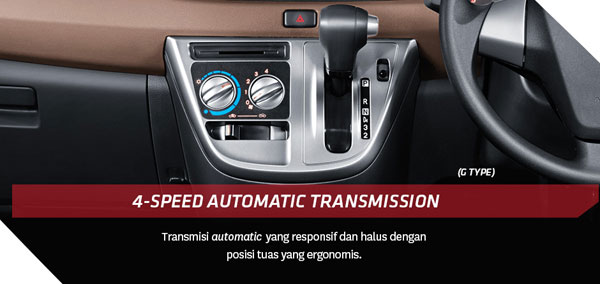 Interior All New Toyota Calya