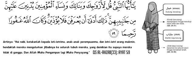 Kewajiban berjilbab ada dalam Quran surat Al-Ahzab[33]: Ayat 59