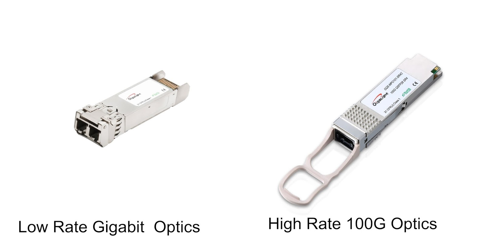 low rate optics vs. high rate optics