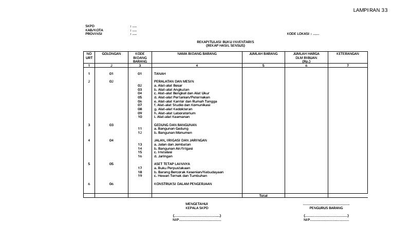 Contoh Format Rekapitulasi Buku Inventaris (Rekap Hasil Sensus)Inventaris Sekolah