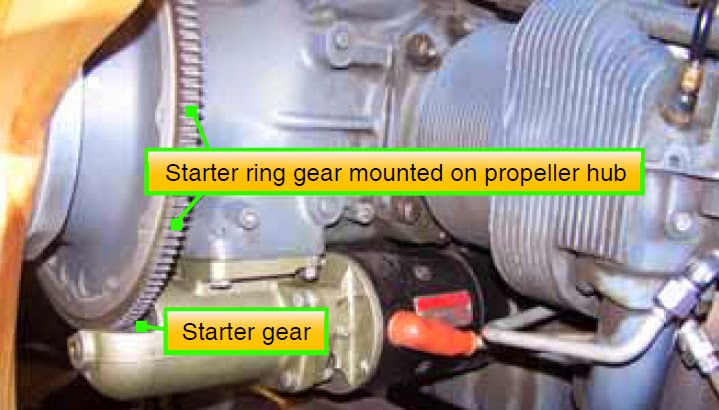 Reciprocating Engine Starting Systems