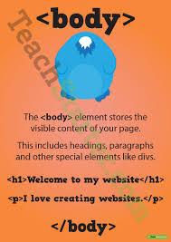 body element in HTML