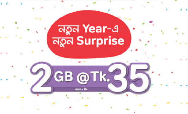 airtel+2gb+35tk, tags: airtel 3g data plans, airtel balance check code, airtel mobile data, airtel internet check