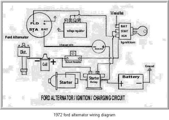 Ford alternator Wiring diagram internal regulator ~Circuit